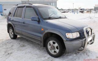 Предохранители Kia Sportage 1 (1993-2006)