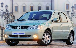 Предохранители и реле Renault Logan 1