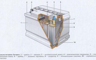 Как зарядить аккумулятор машины