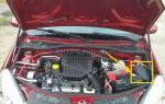 Предохранители и реле Renault Sandero 1 (2009-2014)