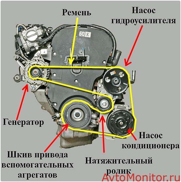 Схема установки ремня генератора Лачетти