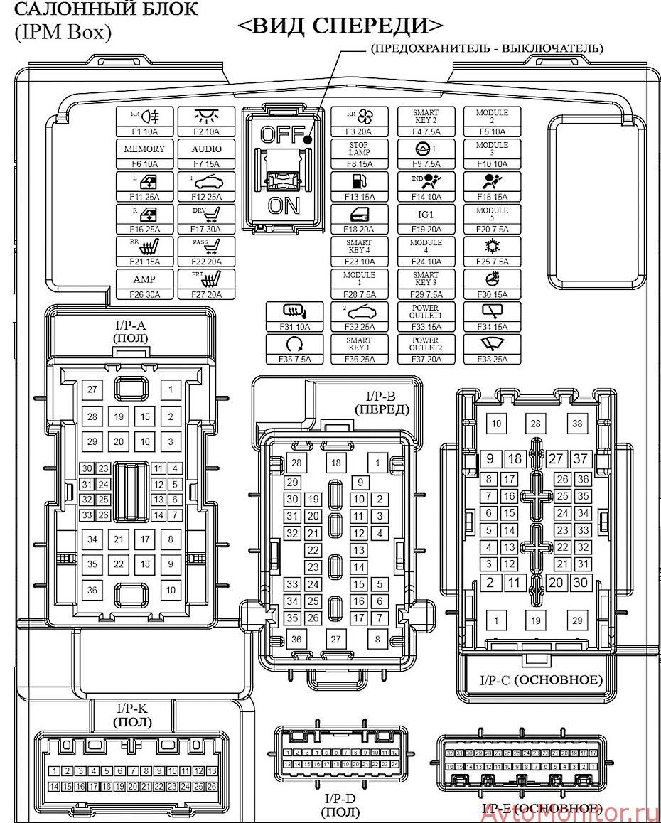 Схема салонного блока Sorento 2