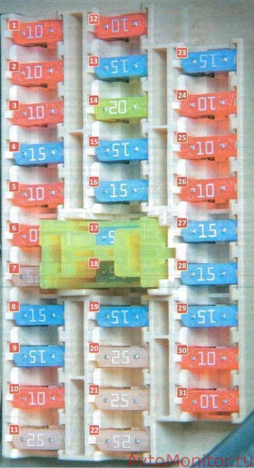 Схема салонного блока Kia Cerato 2