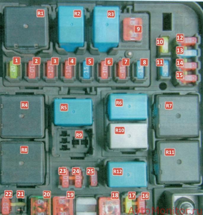 Схема подкапотного блока предохранителей и реле Kia Cerato 2