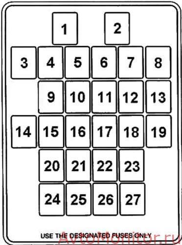 Блок в салоне Kia Sportage 93-99
