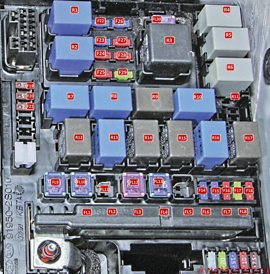 Моторный блок предохранителей Sportrge 3