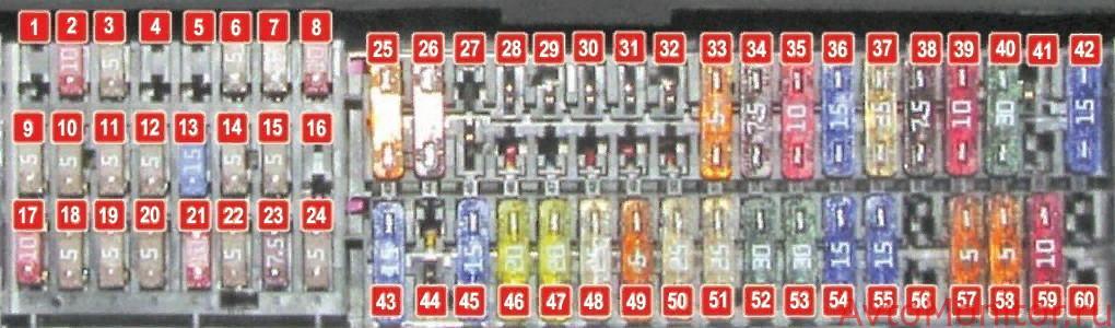 Расшифровка салонного блока на VW Polo 5