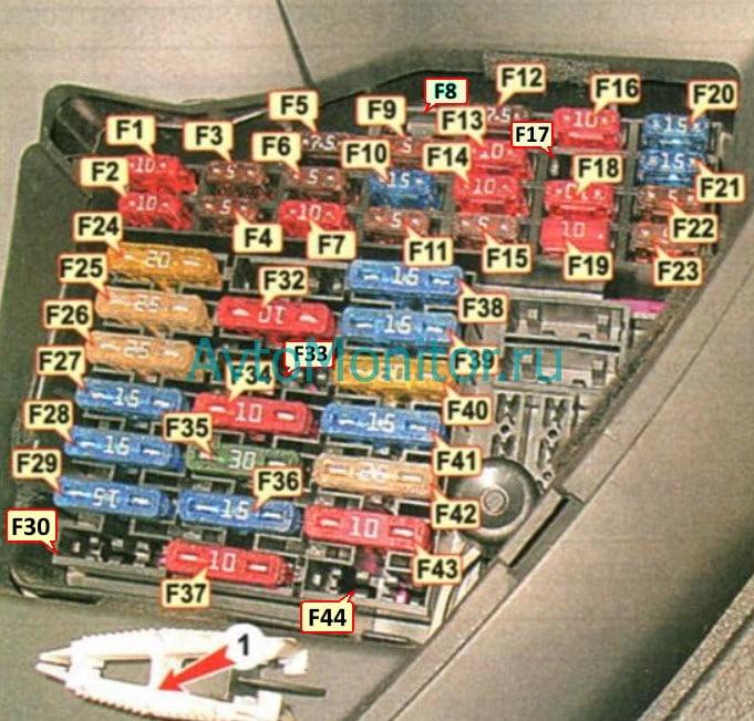 Схема предохранителей в салоне VW Golf 4