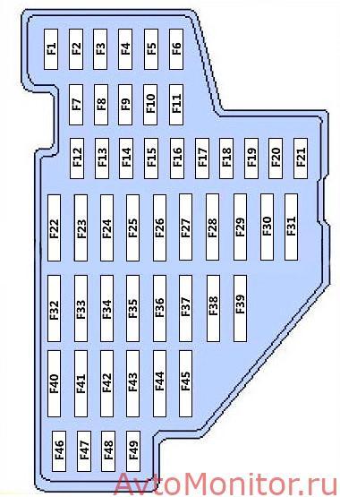 Схема предохранителей в салоне вариант 2