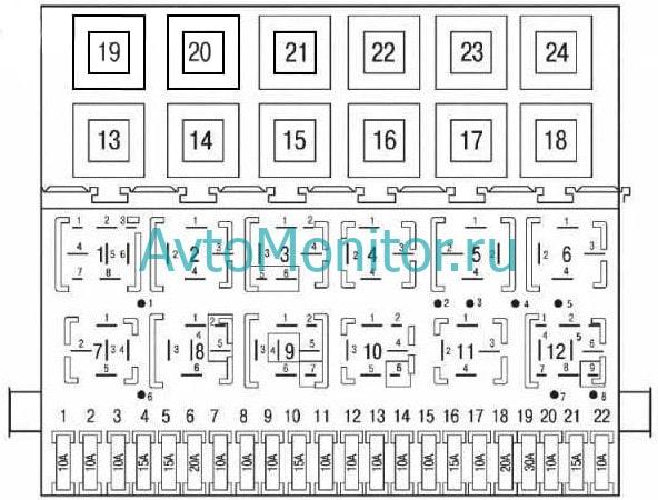 Схема предохранителей и реле в салое Volkswagen Passat B3 и B4