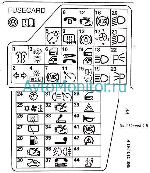 Схема предохранителей салонного блока в Volkswagen Passat B5