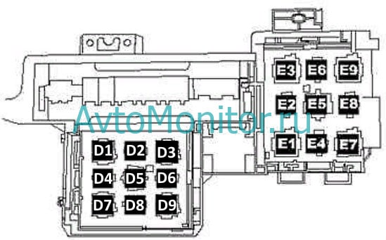 Схема реле в салоне VW Toureg I