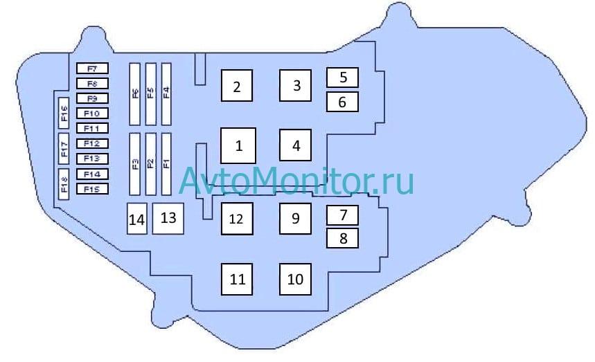 Схема предохранителей в моторном отсеке VW Toureg 2