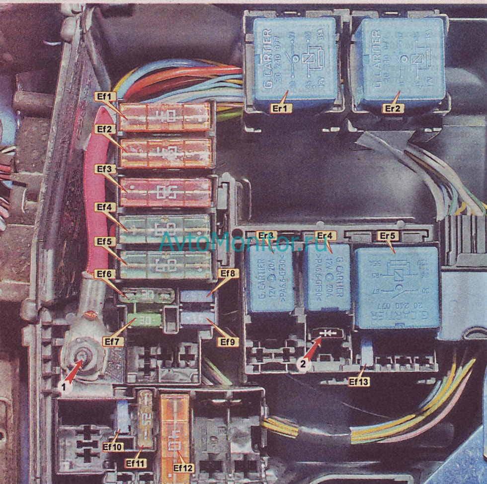Расшифровка блока предохранителей в моторном отсеке Рено Логан 2