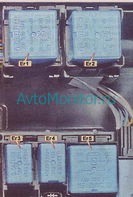 Расшифровка реле в моторном отсеке Рено Логан 2