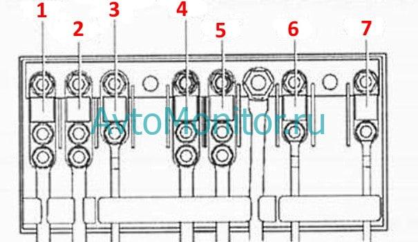 Схема блока A -SA- на коммутационном блоке High