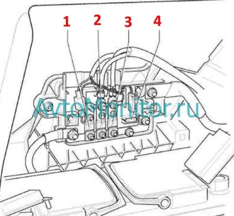 Расшифровка блока предохранителей F -SF- в багажнике