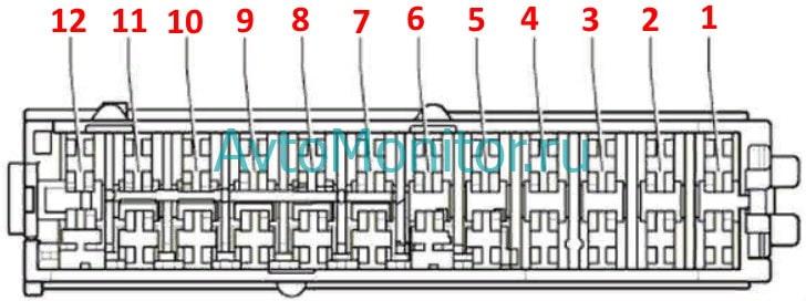 Схема блока D -SD- (с мая 2008)