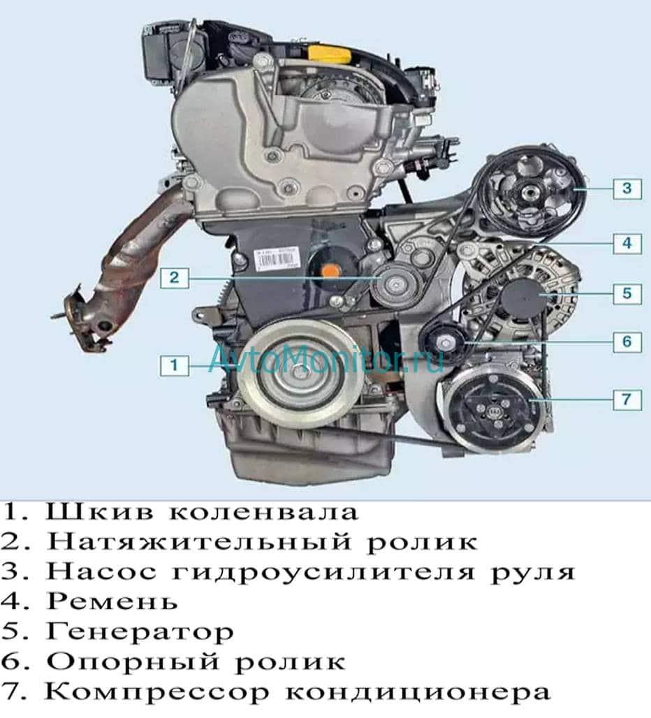 Схема расположения ремня F4R