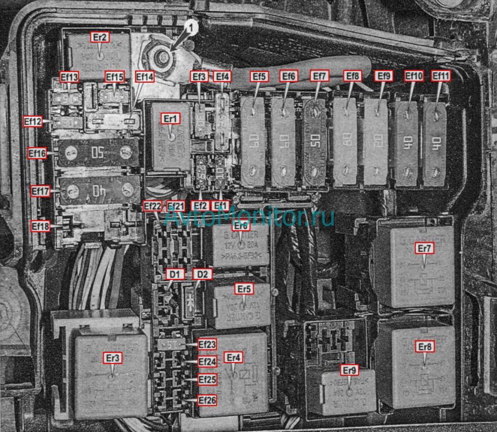 Схема предохранителей на Рено Дастер 1 рестайлинг
