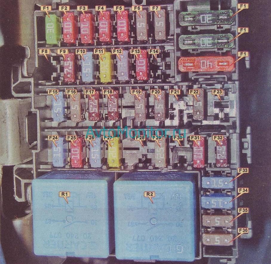 Схема салонных предохранителей и реле Renault Sandero 2