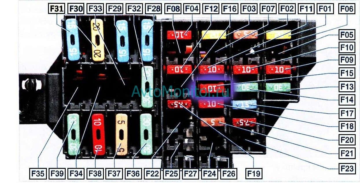Схема предохранителей салонного блока Рено Сандеро 1